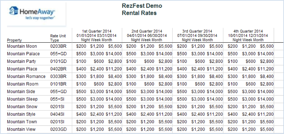 Verify rates for units with the V12.NET Rental Rate Report