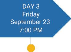 Day 3. Sept 23, 7:00p